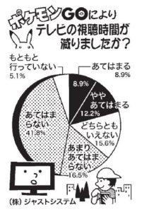 %e3%81%8f%e3%82%89%e3%81%97%e3%81%a8%e7%b5%b1%e8%a8%88%e3%80%8c%e3%83%9d%e3%82%b1%e3%83%a2%e3%83%b3go%e3%80%8d